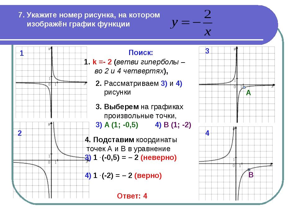 7. Укажите номер рисунка, на котором изображён график функции Поиск: А В 1 2...