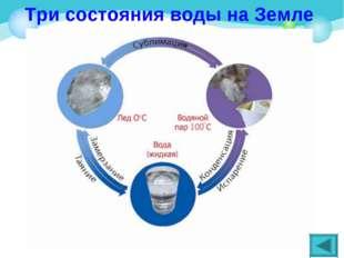 Три состояния воды на Земле