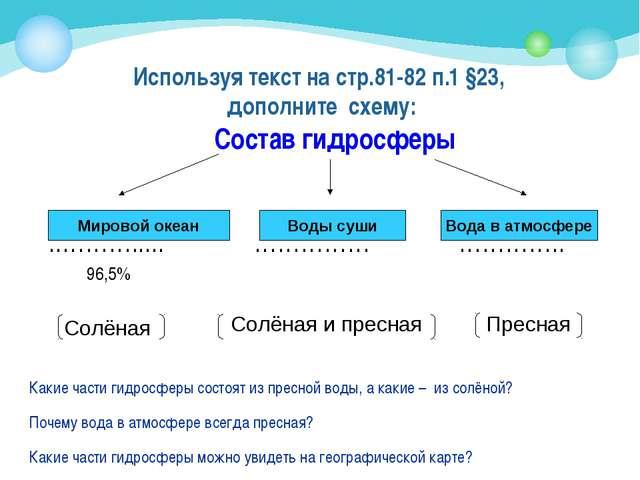 Используя текст на стр.81-82 п.1 §23, дополните схему: Состав гидросферы ..…...