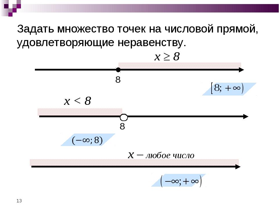 * Задать множество точек на числовой прямой, удовлетворяющие неравенству. х ≥...