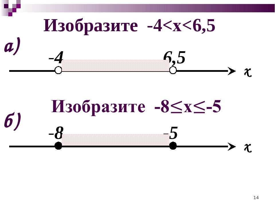 Изобразите -4