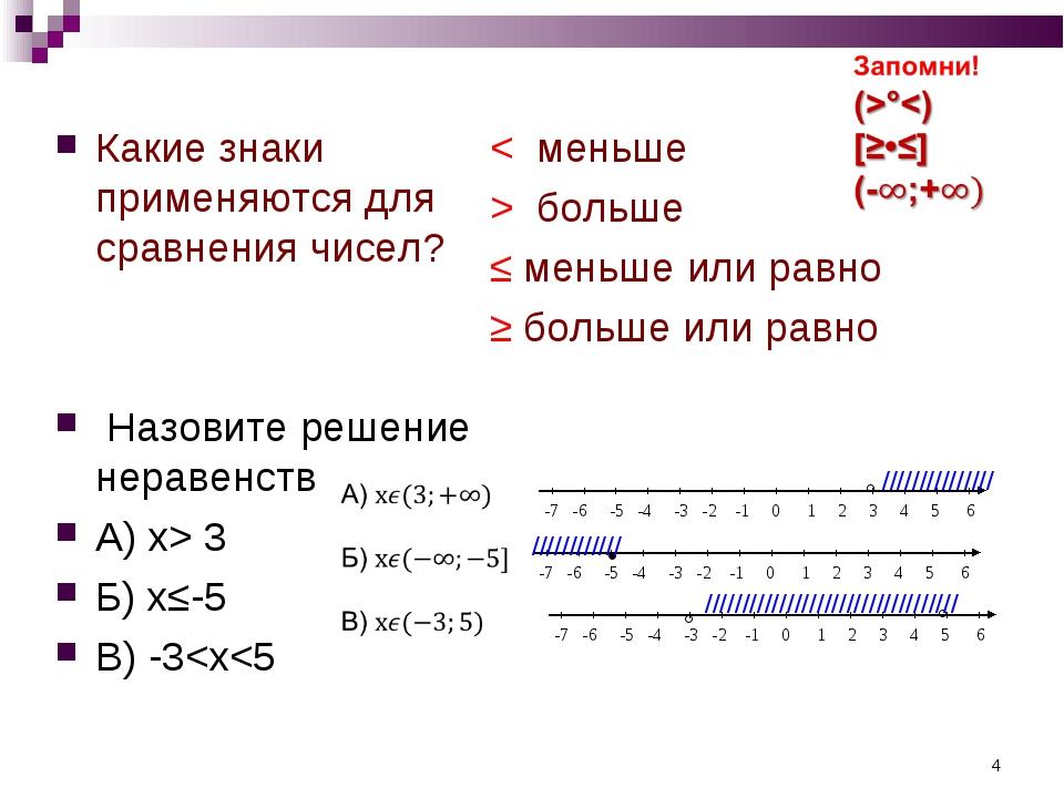 Какие знаки применяются для сравнения чисел? Назовите решение неравенств А) х...