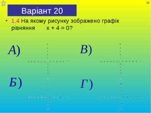 Варіант 20 1.4 На якому рисунку зображено графік рівняння х + 4 = 0? *