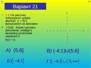 Варіант 21 1.6 На рисунку зображено графік функції у = f(х), визначеної на мн