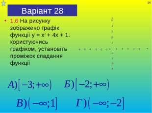 Варіант 28 1.6 На рисунку зображено графік функції у = х2 + 4х + 1. користуюч