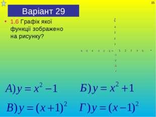 Варіант 29 1.6 Графік якої функції зображено на рисунку? *