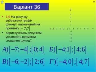 Варіант 36 1.6 На рисунку зображено графік функції, визначений на проміжку Ко