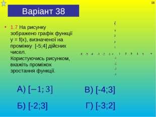 Варіант 38 1.7 На рисунку зображено графік функції у = f(x), визначеної на пр