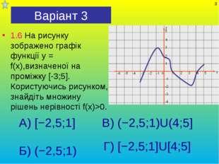 Варіант 3 1.6 На рисунку зображено графік функції у = f(x),визначеної на пром
