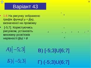 Варіант 43 1.6 На рисунку зображено графік функції у = f(x), визначеної на пр