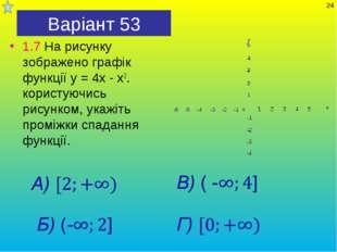 Варіант 53 1.7 На рисунку зображено графік функції у = 4х - х2. користуючись