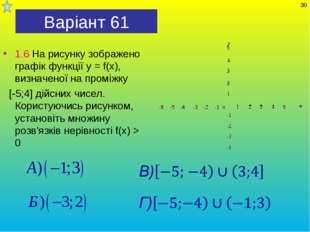 Варіант 61 1.6 На рисунку зображено графік функції у = f(x), визначеної на пр