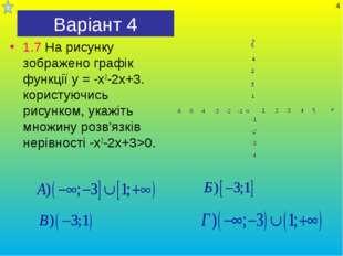 Варіант 4 1.7 На рисунку зображено графік функції у = -х2-2х+3. користуючись
