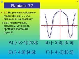 Варіант 72 1.7 На рисунку зображено графік функції у = f(x), визначеної на пр