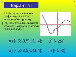 Варіант 75 1.7 На рисунку зображено графік функції у = f(x), визначеної на пр