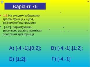 Варіант 76 1.6 На рисунку зображено графік функції у = f(x), визначеної на пр
