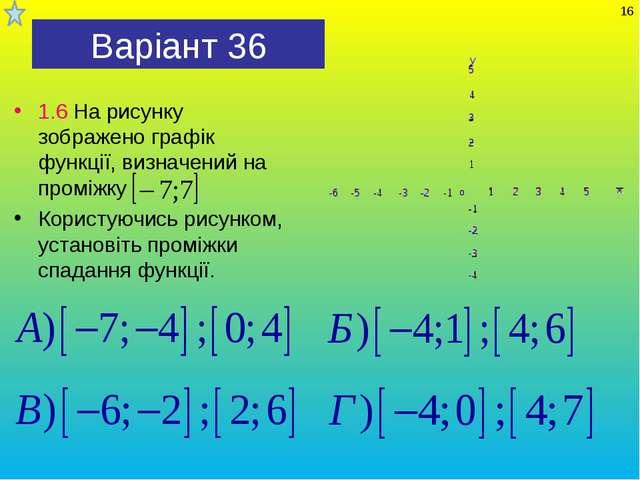 Варіант 36 1.6 На рисунку зображено графік функції, визначений на проміжку Ко...