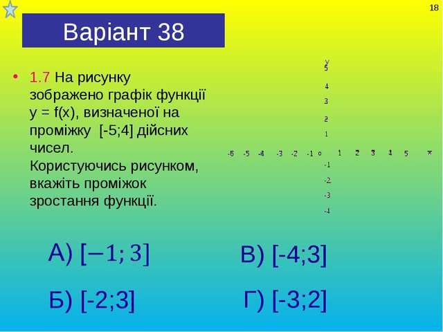 Варіант 38 1.7 На рисунку зображено графік функції у = f(x), визначеної на пр...