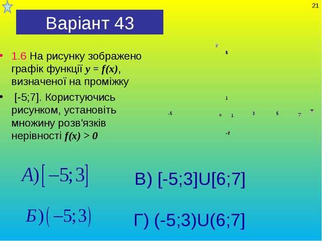 Варіант 43 1.6 На рисунку зображено графік функції у = f(x), визначеної на пр...