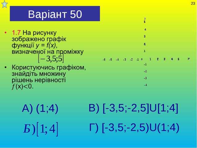 Варіант 50 А) (1;4) В) [-3,5;-2,5]U[1;4] Г) [-3,5;-2,5)U(1;4) *