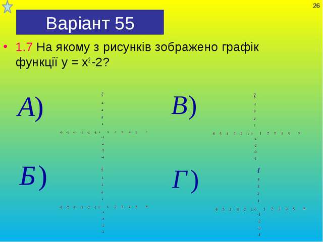 Варіант 55 1.7 На якому з рисунків зображено графік функції у = х2 -2? *