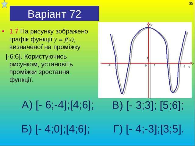 Варіант 72 1.7 На рисунку зображено графік функції у = f(x), визначеної на пр...