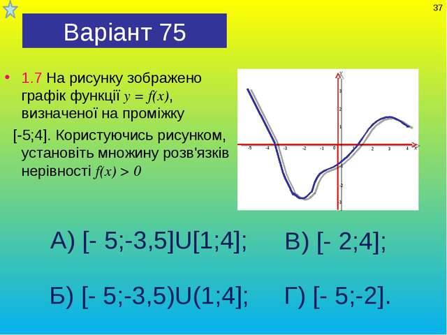 Варіант 75 1.7 На рисунку зображено графік функції у = f(x), визначеної на пр...
