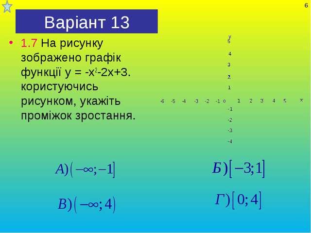 Варіант 13 1.7 На рисунку зображено графік функції у = -х2-2х+3. користуючись...
