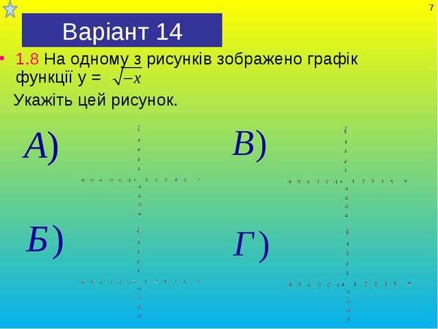 Варіант 14 1.8 На одному з рисунків зображено графік функції у = Укажіть цей...