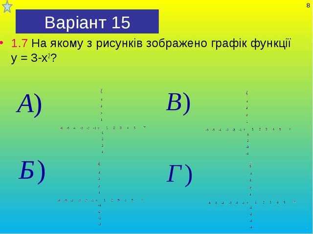 Варіант 15 1.7 На якому з рисунків зображено графік функції у = 3-х2? *