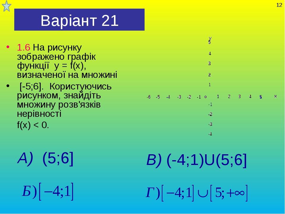 Варіант 21 1.6 На рисунку зображено графік функції у = f(х), визначеної на мн...