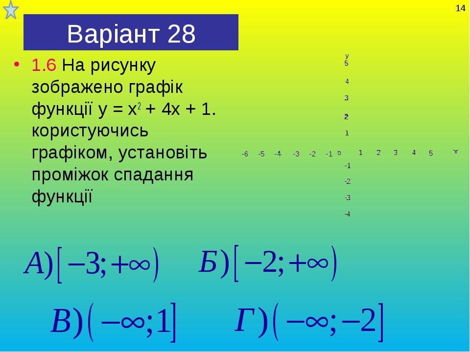 Варіант 28 1.6 На рисунку зображено графік функції у = х2 + 4х + 1. користуюч...