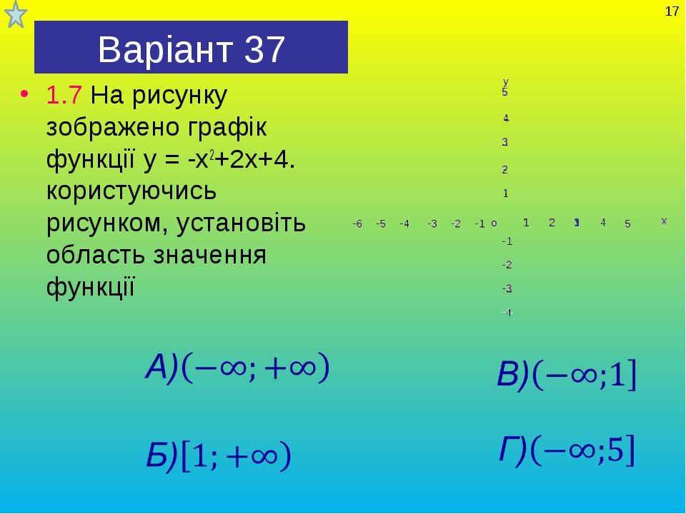 Варіант 37 1.7 На рисунку зображено графік функції у = -х2+2х+4. користуючись...