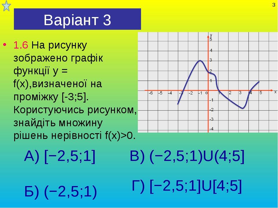 Варіант 3 1.6 На рисунку зображено графік функції у = f(x),визначеної на пром...