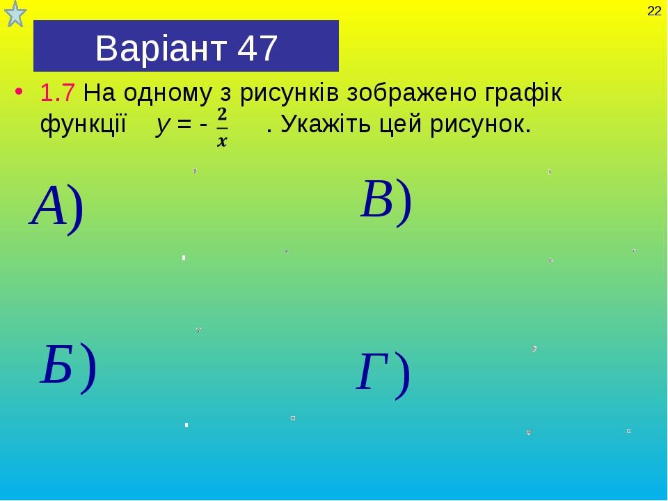 Варіант 47 1.7 На одному з рисунків зображено графік функції y = - . Укажіть...
