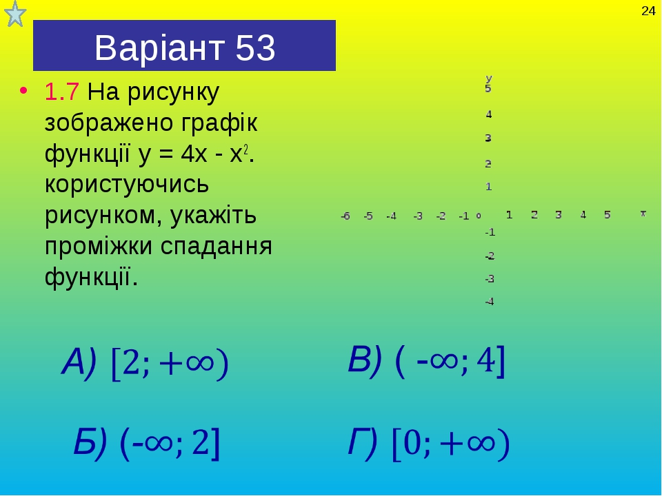 Варіант 53 1.7 На рисунку зображено графік функції у = 4х - х2. користуючись...
