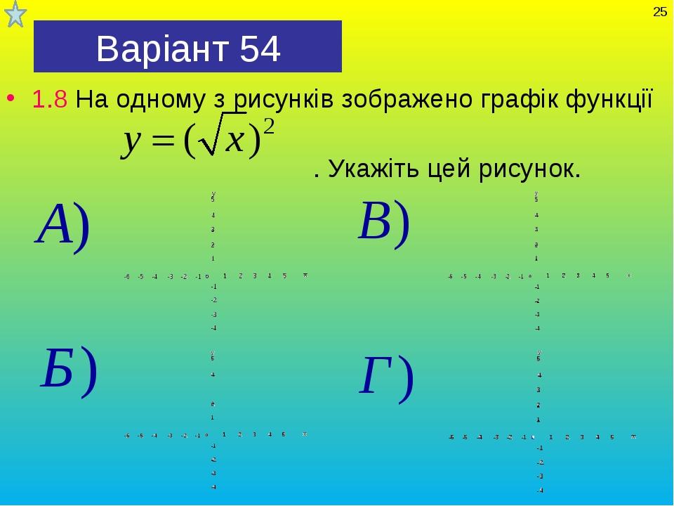Варіант 54 1.8 На одному з рисунків зображено графік функції . Укажіть цей ри...