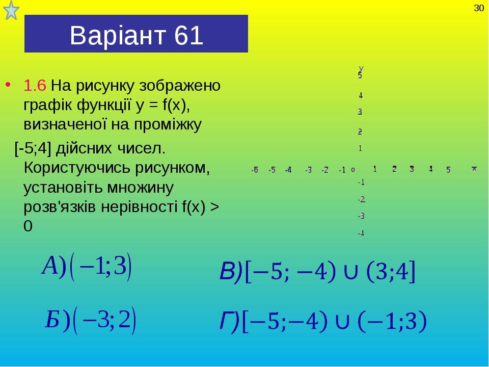 Варіант 61 1.6 На рисунку зображено графік функції у = f(x), визначеної на пр...