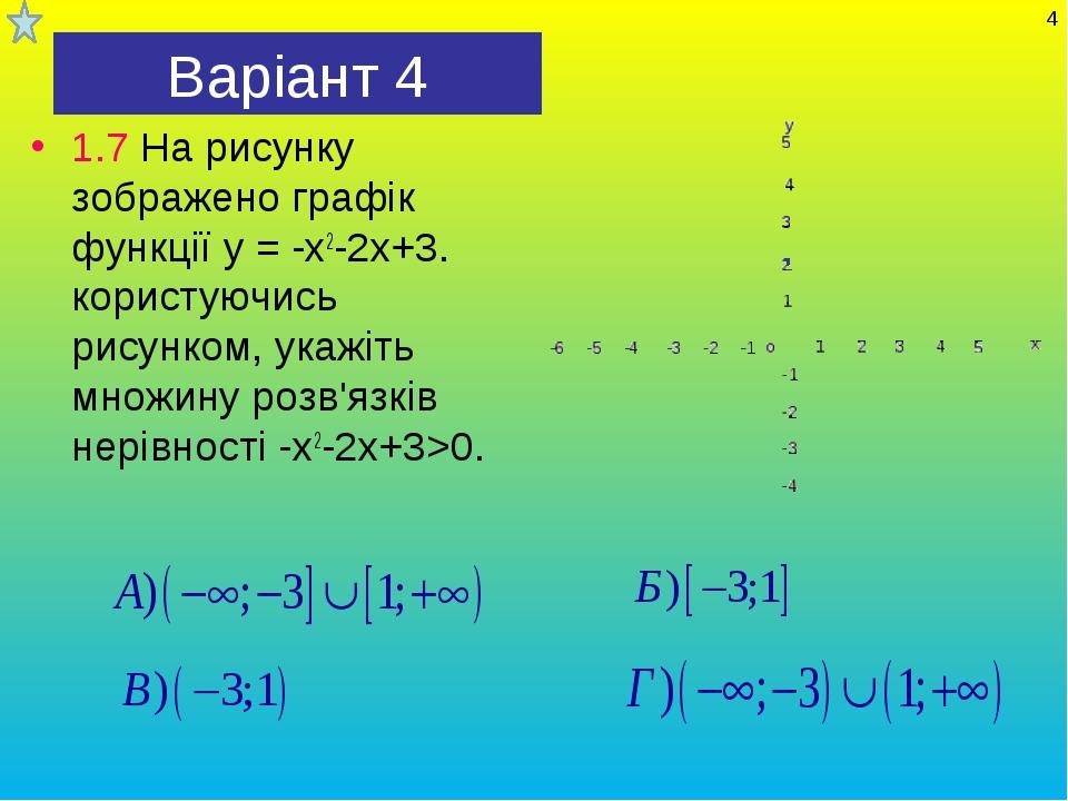 Варіант 4 1.7 На рисунку зображено графік функції у = -х2-2х+3. користуючись...