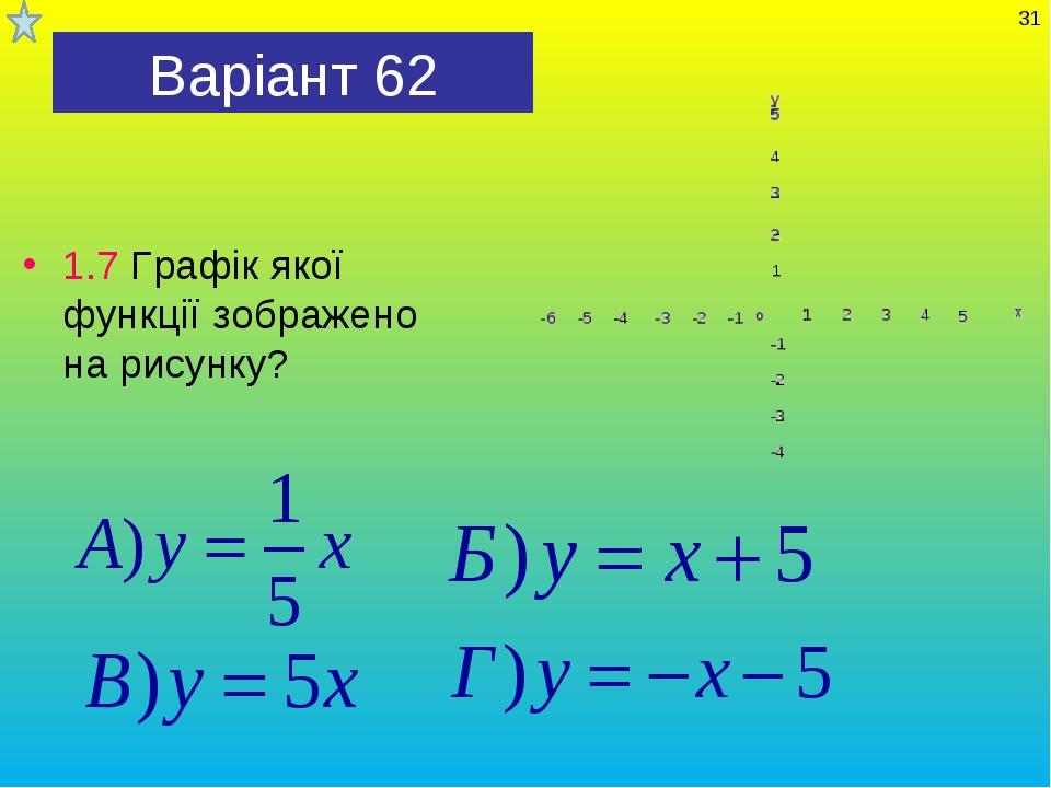 Варіант 62 1.7 Графік якої функції зображено на рисунку? *