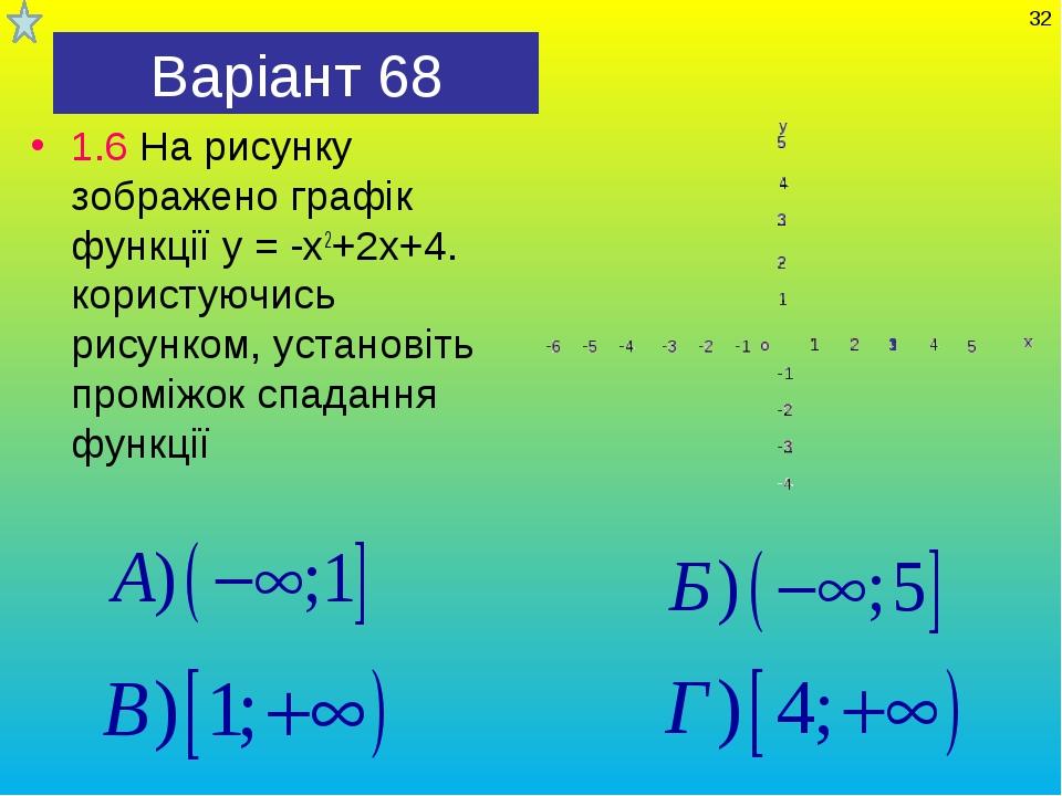 Варіант 68 1.6 На рисунку зображено графік функції у = -х2+2х+4. користуючись...