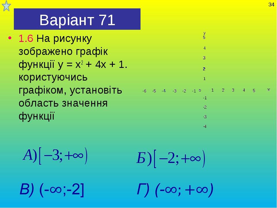 Варіант 71 1.6 На рисунку зображено графік функції у = х2 + 4х + 1. користуюч...
