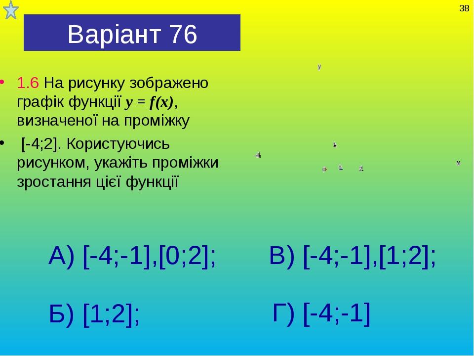 Варіант 76 1.6 На рисунку зображено графік функції у = f(x), визначеної на пр...