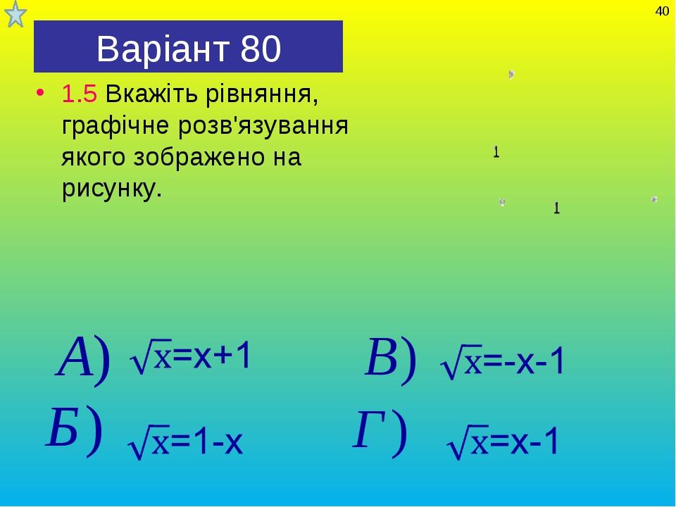 Варіант 80 1.5 Вкажіть рівняння, графічне розв'язування якого зображено на ри...