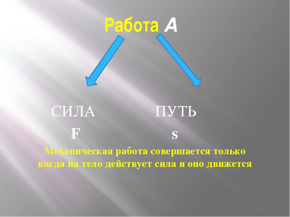 Работа A СИЛА ПУТЬ F s Механическая работа совершается только когда на тело д...