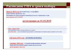 Расписание ГИА и сроки выбора предметов март - апрель 2015 для имеющих допуск