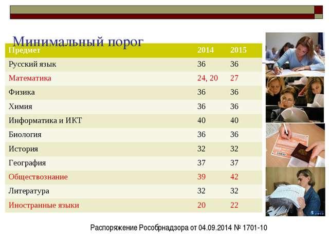 Минимальный порог Распоряжение Рособрнадзора от 04.09.2014 № 1701-10 Предмет...