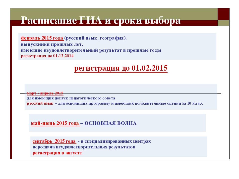 Расписание ГИА и сроки выбора предметов март - апрель 2015 для имеющих допуск...