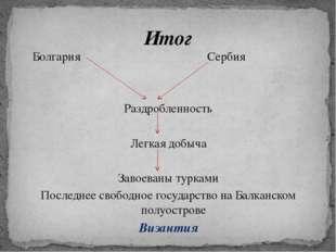 Болгария Сербия Раздробленность Легкая добыча Завоеваны турками Последнее св