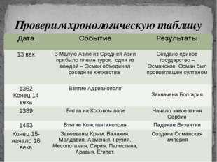 Проверим хронологическую таблицу Дата Событие Результаты 13 век В Малую Азию